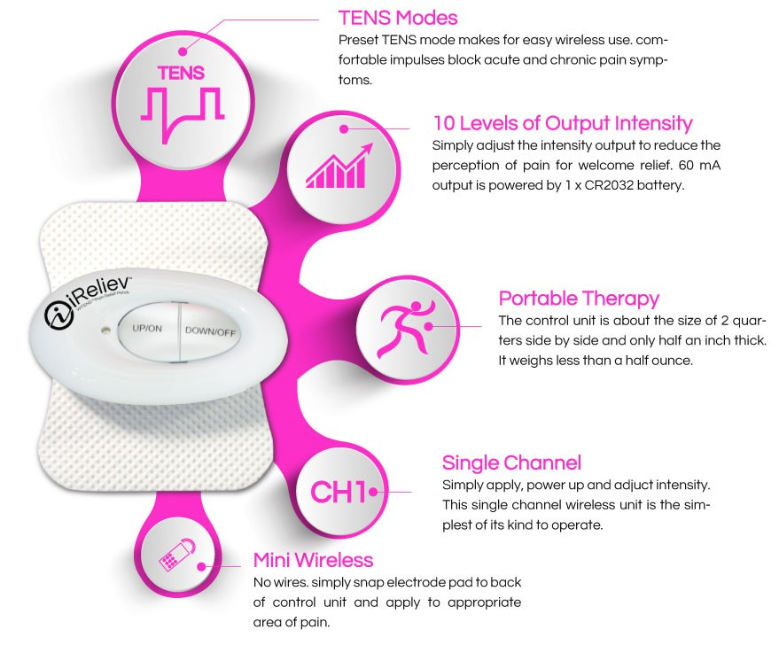 mini-wireless-tens-pain-relief-patch-steps